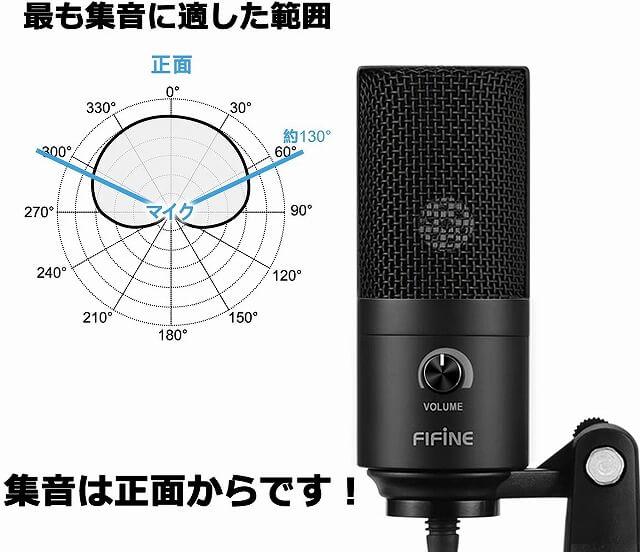FIFINE『K669B』集音範囲